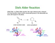 Diels Alder reaction0