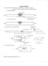 Types of Welds Notes