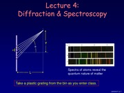 Physics 214 Lecture 4-Diffraction and Spectroscopy