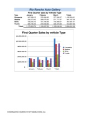 9A_Auto_Sales_Mark_Barath