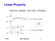 Linear Property