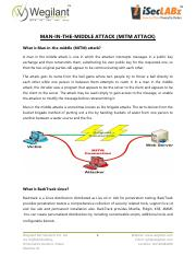 Man-in-the-middle Attack.pdf