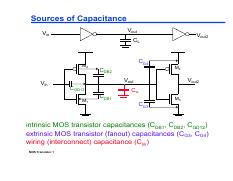 Missing notes on Capacitance.pdf