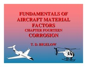 sfty_335_fundamentals_of_aircraft_material_factors