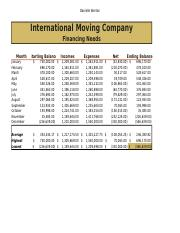 Lab2-2 International Moving Company Report