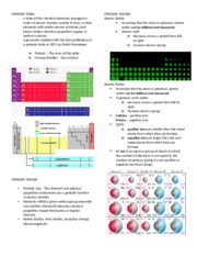 PERIODIC TABLE-reviewer