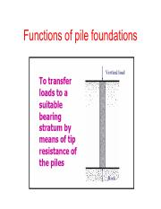Pile Design and Construction Practice - M J Tomlinson pdf - Page i