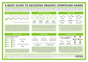 A-Basic-Guide-to-Decoding-the-Names-of-Organic-Compounds