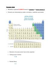 Chapter 2 - Periodic Table and Masses