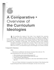 A Comparitive Overview of the Curriculum Ideologies