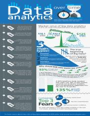 How Business Analytics Has Evolved Over Time [Trend Analysis].pdf