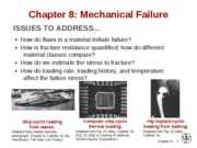 2010-02-15 Chapter 08 Failure