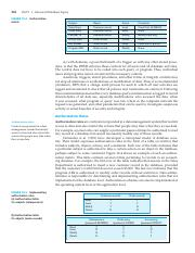 541_PDFsam_Modern Database Management - Jeffrey A. Hoffer (ITM 6271).pdf