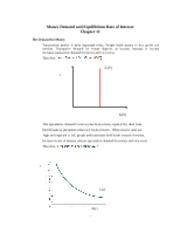 Money Demand and Equilibrium Rate of Interest