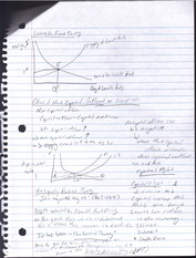 Loanable Fund Theory Notes