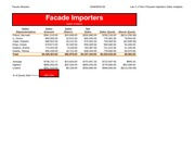 Lab_2-1_Part_3_Facade_Importers_Sales_Analysis