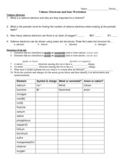 KEY_Ions_worksheet - ANSWER KEY Ions Worksheet Element ...