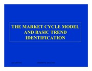 MARKET_CYCLE_MODEL