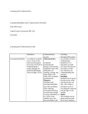 Learning and Communication chart.docx
