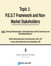 Topic_1_NonMarket.ppt