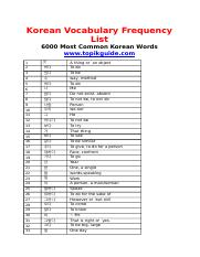 6000 Most Common Korean Words.docx