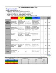 HS440 Assignment Rubric