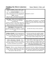 essay on respectful Essay on being respectful to  mission statement burberry essays on leadership how to write a conclusion for a personal narrative essay essay on a day when.