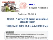 Lecture 3_Reference Slides_for Sept17th2015