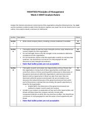 MGMT303_SWOT_Rubric