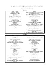 Swordburst 2 Value List pdf - Swordburst 2 Value List