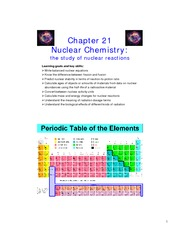 Study Guide on Nuclear Chemistry