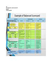 BALANCED SCORED CARD.docx