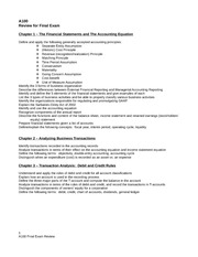 A100 All Terminology and Accounts Final Exam Review Guide