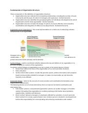 Fundamentals of Organization Structure.docx