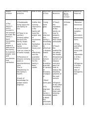 21555741-Family-NUrsing-Care-Plan-FNCP.pdf - Health ...