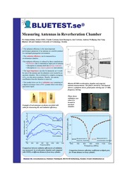 Bluetest-4posters-030810