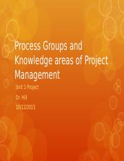 Process Groups.pptx