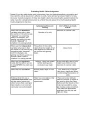 Evaluating Health Claims Table.pdf