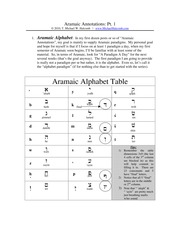 AramaicAnnotations-1