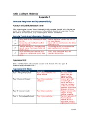 it 240 appendix f It 242 appendix c completed it 240 appendix b completed appendix c pys/210 free it 240 appendix e college essays for high school and college students use our papers and documents to help you with yours 61 - 80 free term papers about it 240 appendix e available now.