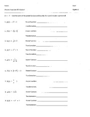 answers parent function name parent function worksheet 1 7 give the name of the parent. Black Bedroom Furniture Sets. Home Design Ideas