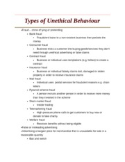 Types of Unethical Behaviour