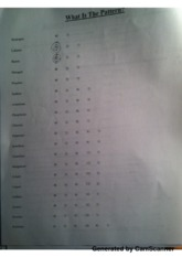 What is this pattern Worksheet