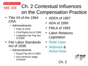 Chapter_2_Contextual_Influences_on_the_Compensation_Practice