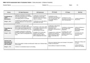 Assessment Item 2 Rubric_Distance students 2014