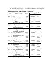 Jawaban Modul Praktek Dasar Akuntansi Pdf Jawaban Latihan Soal Akuntansi Perusahaan Jasa Jurnal Yang Dibuat Oleh Mikita Cookies Sebagai Berikut Tgl Course Hero