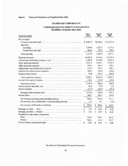 Starbucks Financials.pdf