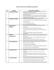 6.5schedule (EDITED) of task and responsibilities organisations.docx