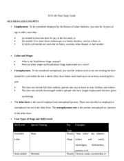 ECO 443 Final Study Guide