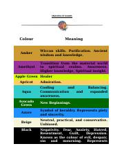 MEANING OF COLORS.docx